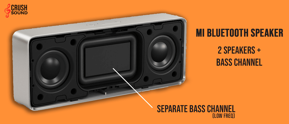 Mi Bluetooth Speaker Bass Channel - 9 Best Budget Bluetooth Speakers in India - Buying Guide (2020)